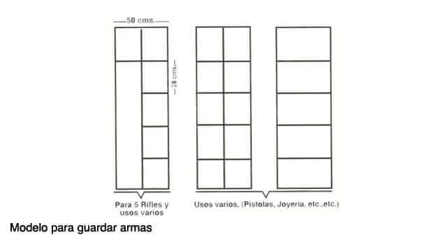 Medidas caja fuerte guardar armas