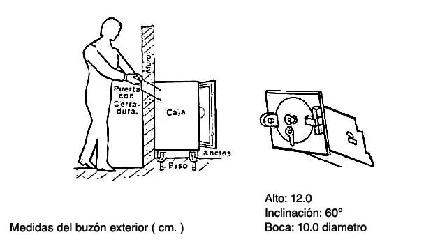 Caja fuerte con buzón exterior medidas